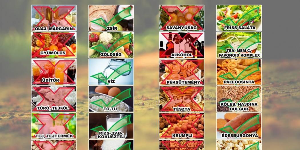 a minőségi gyümölcsök ketogén diétát fogyaszthatnak